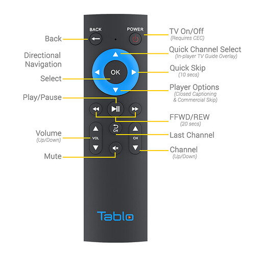 tablo_dual_hdmi_remote_functions_transparent_no_tips