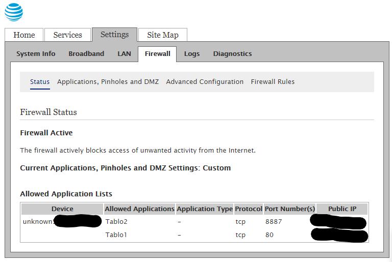 AT&T U-verse 5268AC Modem & Remote Access Not Working
