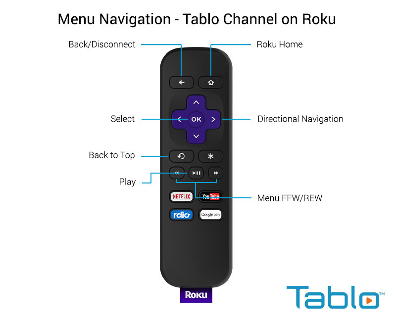 How To Power User Tricks For Navigating The Tablo Roku Channel